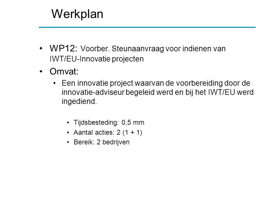 Werkplan WP12: Voorber.