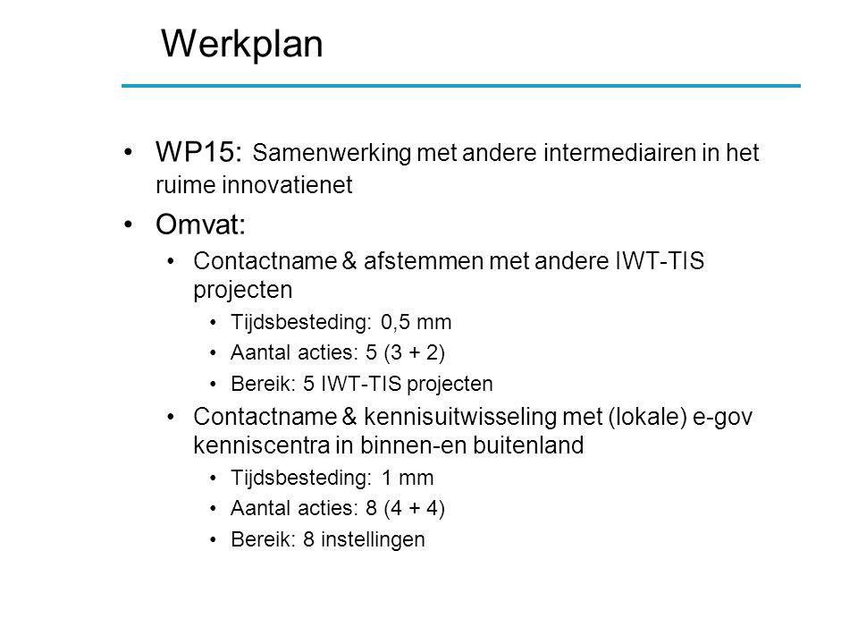 Werkplan WP15: Samenwerking met andere intermediairen in het ruime innovatienet Omvat: Contactname & afstemmen met andere IWT-TIS projecten Tijdsbesteding: 0,5 mm Aantal acties: 5 (3 + 2) Bereik: 5 IWT-TIS projecten Contactname & kennisuitwisseling met (lokale) e-gov kenniscentra in binnen-en buitenland Tijdsbesteding: 1 mm Aantal acties: 8 (4 + 4) Bereik: 8 instellingen