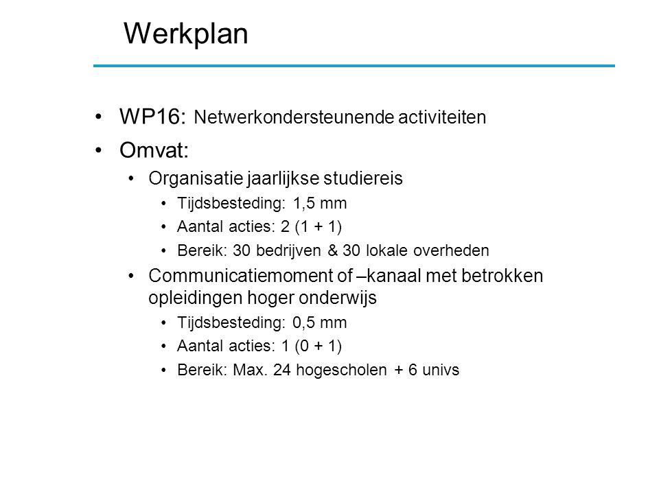 Werkplan WP16: Netwerkondersteunende activiteiten Omvat: Organisatie jaarlijkse studiereis Tijdsbesteding: 1,5 mm Aantal acties: 2 (1 + 1) Bereik: 30 bedrijven & 30 lokale overheden Communicatiemoment of –kanaal met betrokken opleidingen hoger onderwijs Tijdsbesteding: 0,5 mm Aantal acties: 1 (0 + 1) Bereik: Max.