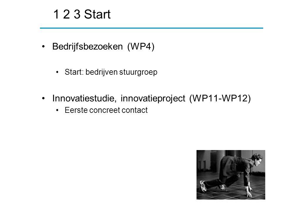 1 2 3 Start Bedrijfsbezoeken (WP4) Start: bedrijven stuurgroep Innovatiestudie, innovatieproject (WP11-WP12) Eerste concreet contact