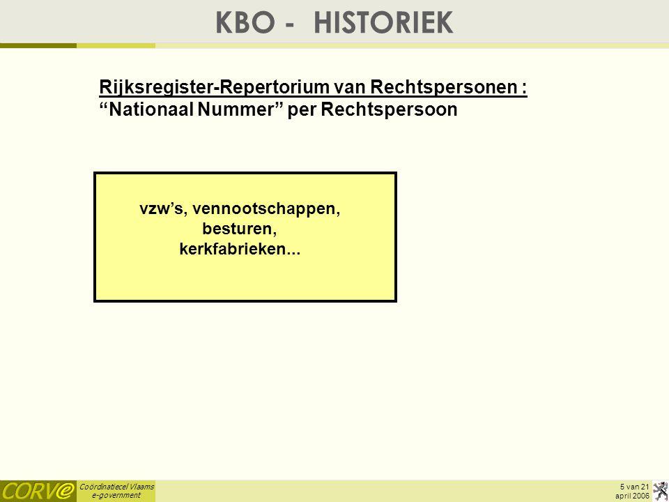 Coördinatiecel Vlaams e-government 6 van 21 april 2006 Niet BTW-plichtige Rechtspersonen (vzw, ocmw…) BTW-plichtige Rechtspersonen (vennootschappen) Nationaal Nr = ongekend nummer BTWNr = publiek nummer Rijksregister-Repertorium KBO - HISTORIEK