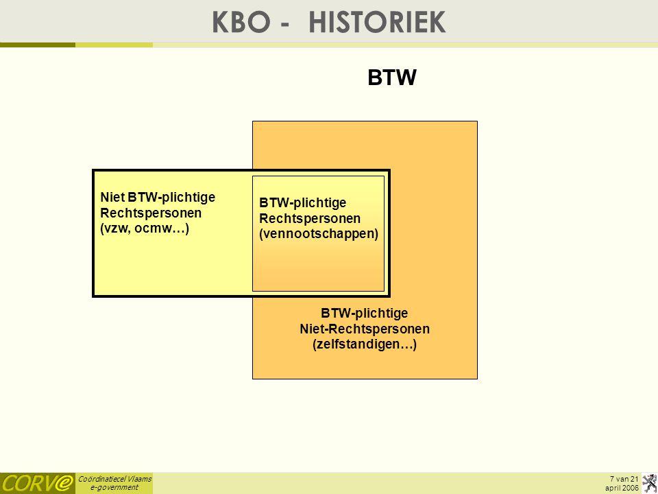 Coördinatiecel Vlaams e-government 8 van 21 april 2006 Rechtspersonen BTW RSZ KBO - HISTORIEK