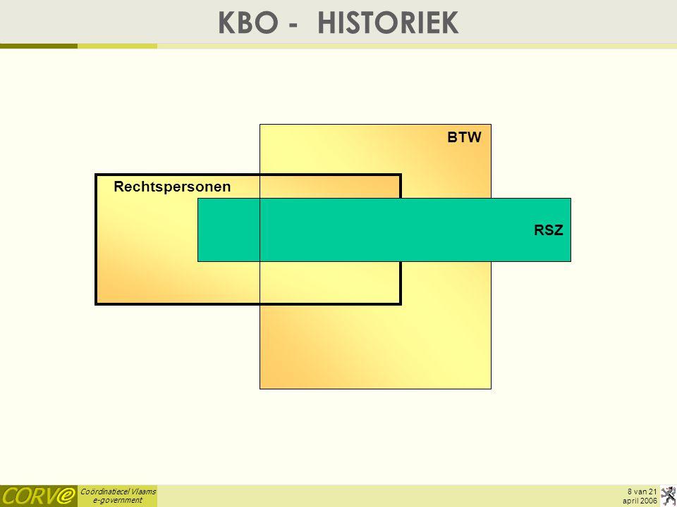 Coördinatiecel Vlaams e-government 9 van 21 april 2006 Rechtspersonen BTW RSZ RSZPPO KBO - HISTORIEK