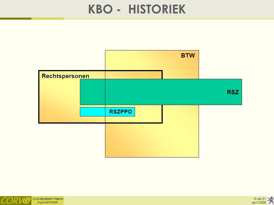 Coördinatiecel Vlaams e-government 10 van 21 april 2006 Rechtspersonen BTW RSZ RSZPPO Handelsregister KBO - HISTORIEK 4 afzonderlijke, sterk overlappende authentieke bronnen, met eigen, verschillende (!) identificatienummers