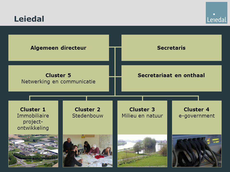 Algemeen directeurSecretaris Cluster 5 Netwerking en communicatie Secretariaat en onthaal Cluster 1 Immobiliaire project- ontwikkeling Cluster 2 Stedenbouw Cluster 3 Milieu en natuur Cluster 4 e-government Leiedal