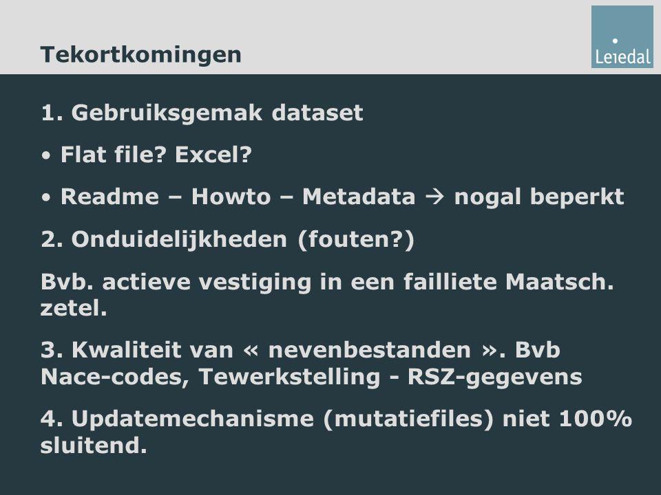 1. Gebruiksgemak dataset Flat file? Excel? Readme – Howto – Metadata  nogal beperkt 2. Onduidelijkheden (fouten?) Bvb. actieve vestiging in een faill