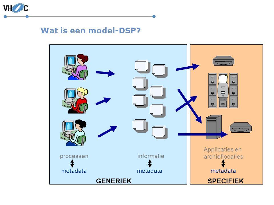 Wat is een model-DSP? GENERIEKSPECIFIEK processeninformatie Applicaties en archieflocaties metadata