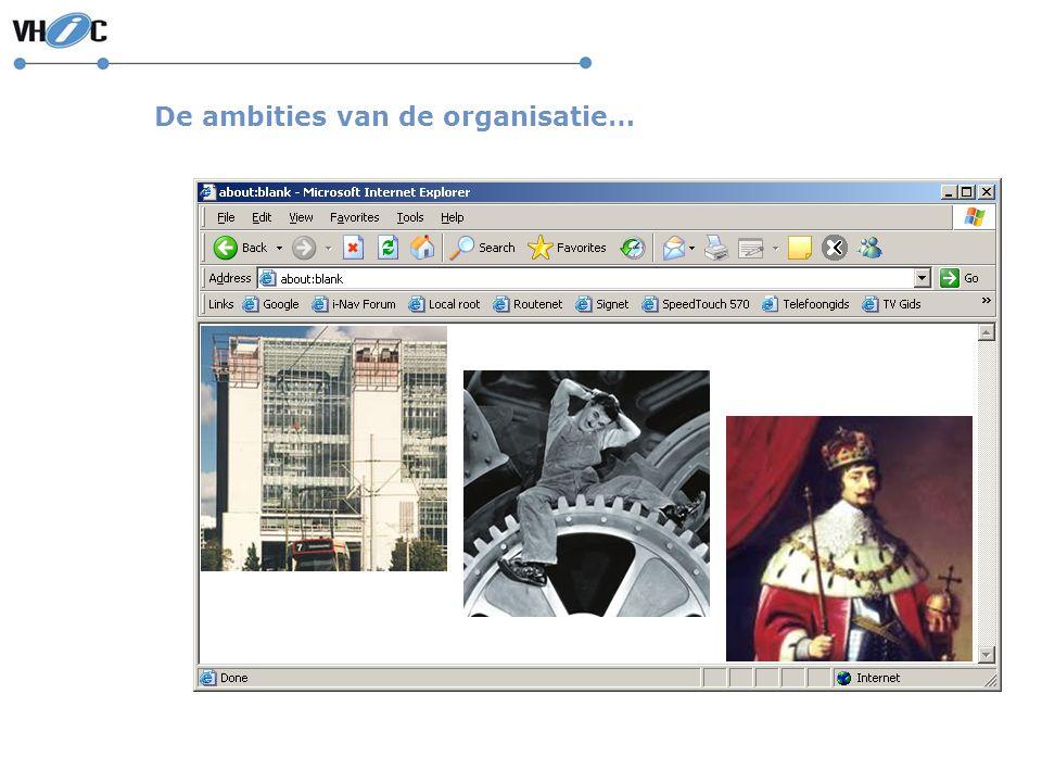 Agenda › Do we have a problem.› Wat is een DSP. › Wat is integraal informatiemanagement.