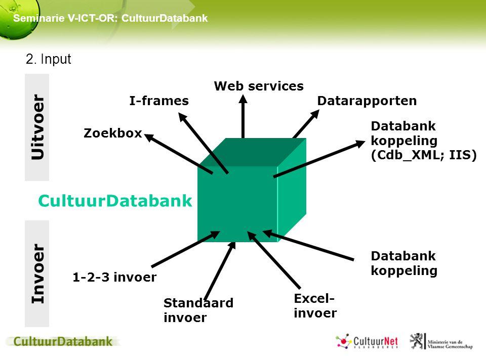 2. Input Databank koppeling (Cdb_XML; IIS) 1-2-3 invoer Standaard invoer Excel- invoer Databank koppeling Zoekbox I-frames Web services Datarapporten