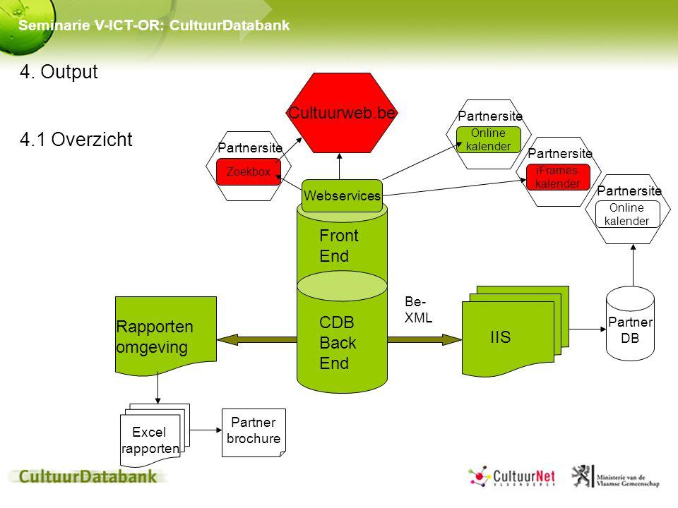 4. Output 4.1 Overzicht CDB Back End Front End IIS Rapporten omgeving Be- XML Excel rapporten Webservices Cultuurweb.be Online kalender Partnersite iF