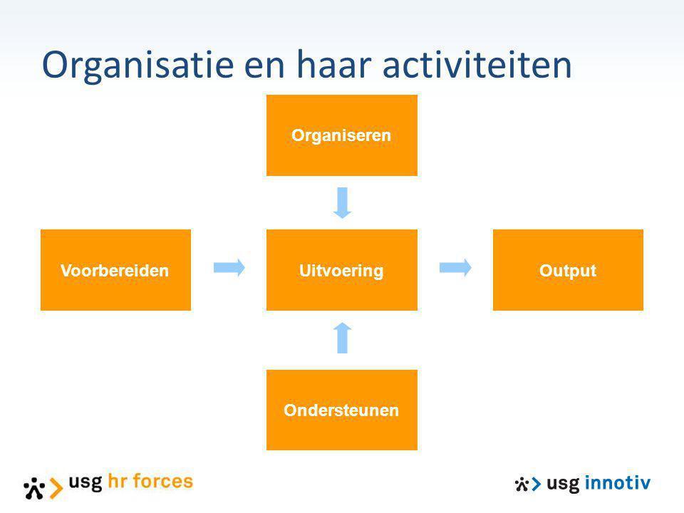 Organisatie en haar activiteiten UitvoeringVoorbereiden Organiseren Ondersteunen Output