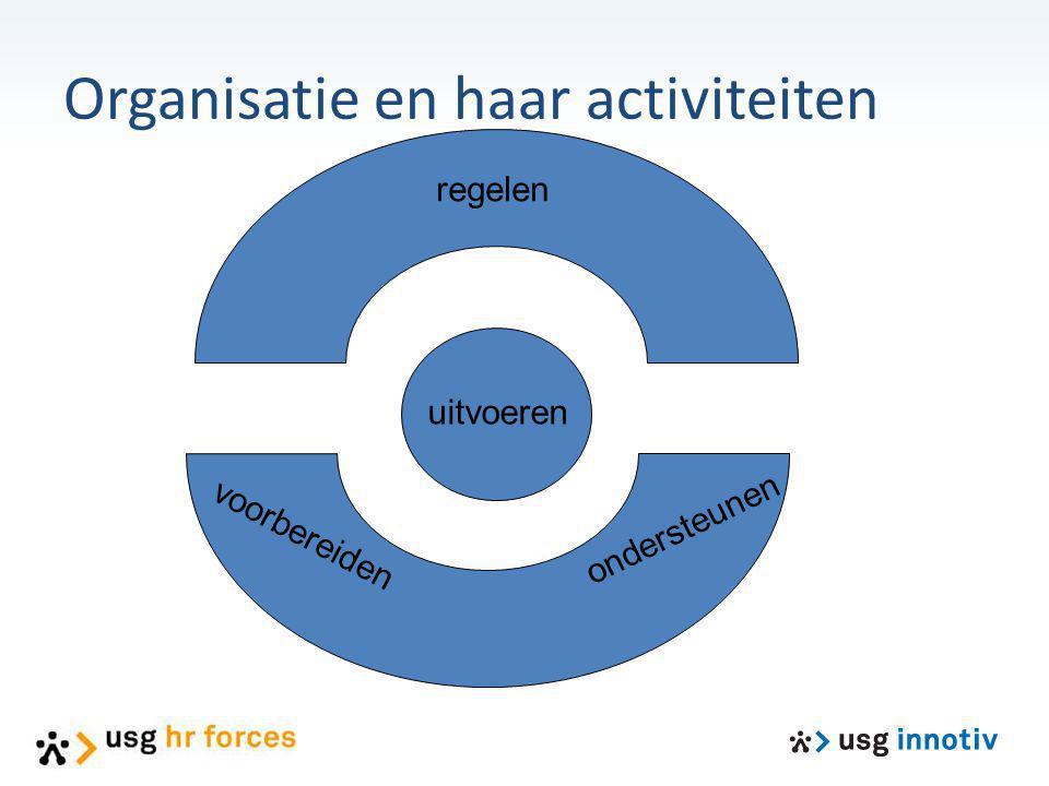 uitvoeren regelen voorbereiden ondersteunen Organisatie en haar activiteiten