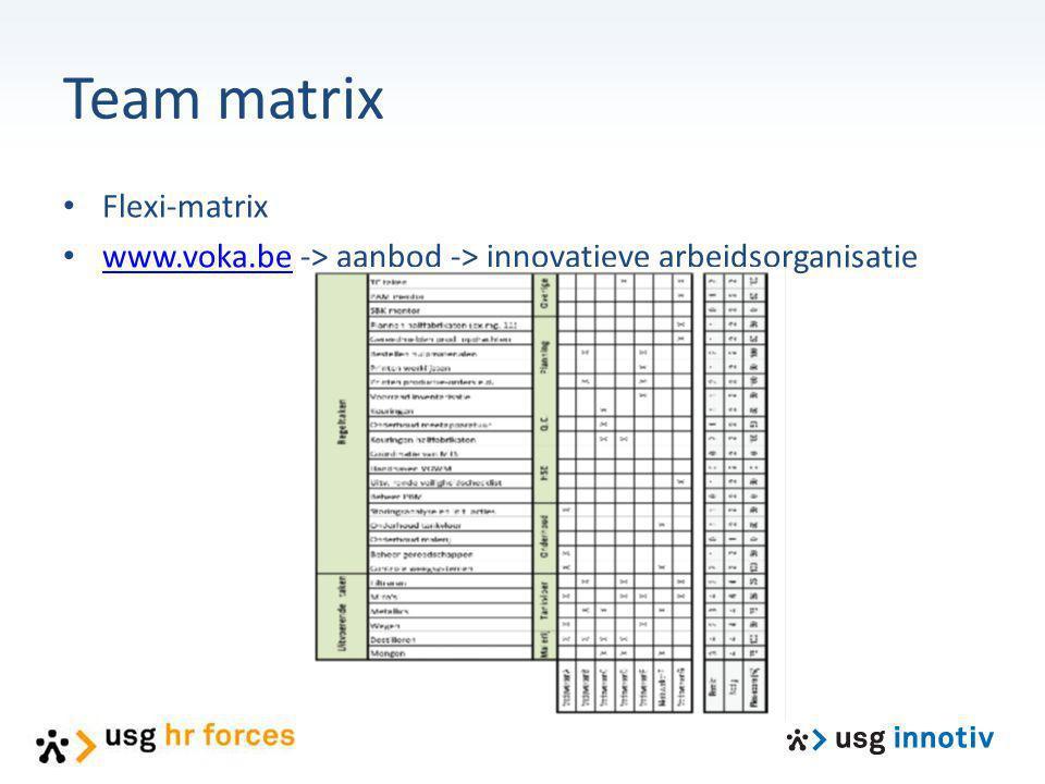 Team matrix Flexi-matrix www.voka.be -> aanbod -> innovatieve arbeidsorganisatie www.voka.be