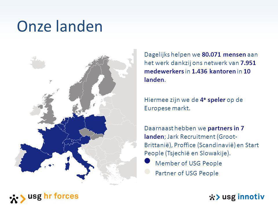Onze landen Dagelijks helpen we 80.071 mensen aan het werk dankzij ons netwerk van 7.951 medewerkers in 1.436 kantoren in 10 landen. Hiermee zijn we d