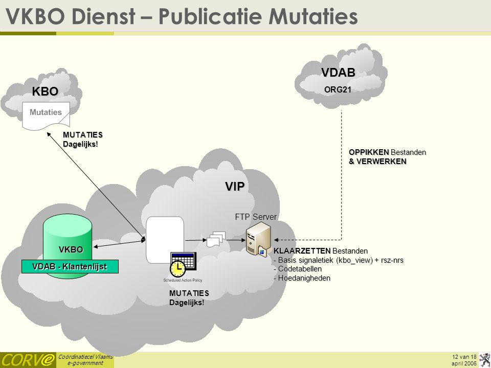 Coördinatiecel Vlaams e-government 12 van 18 april 2006 VKBO Dienst – Publicatie MutatiesVIP VDABORG21 KBO VDAB - Klantenlijst FTP Server VKBO MUTATIESDagelijks.