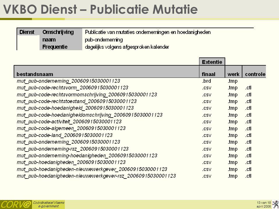 Coördinatiecel Vlaams e-government 13 van 18 april 2006 VKBO Dienst – Publicatie Mutatie