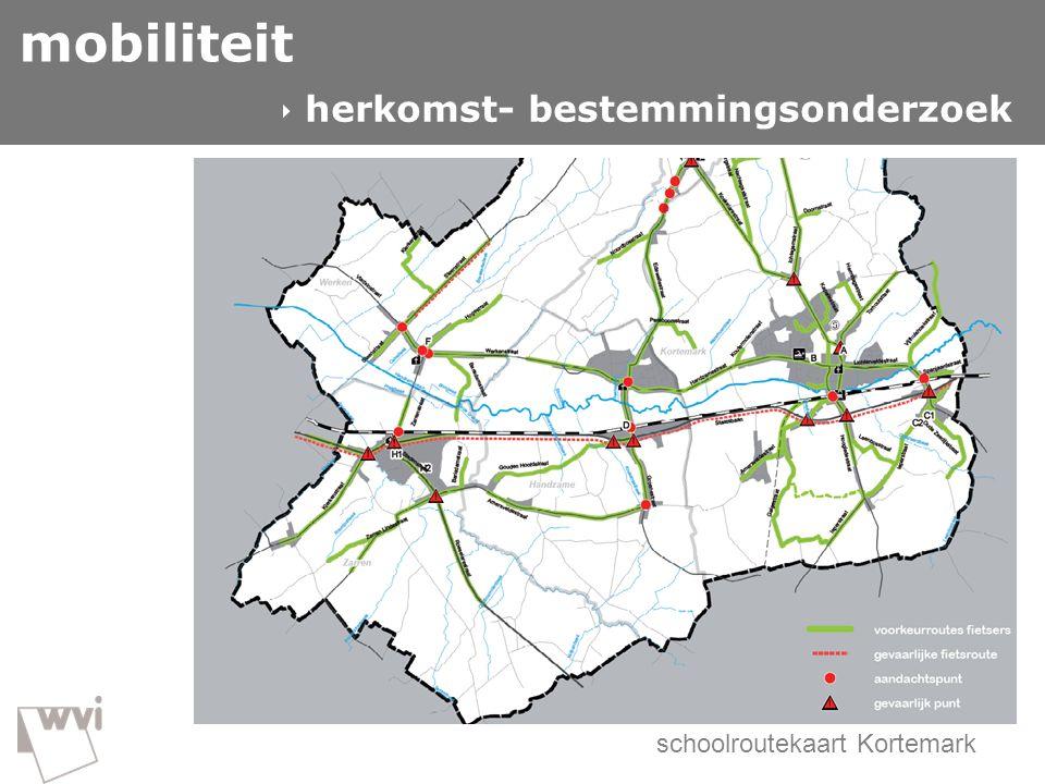 GIS in de wvi  ruimtelijke planning schoolroutekaart Kortemark mobiliteit  herkomst- bestemmingsonderzoek
