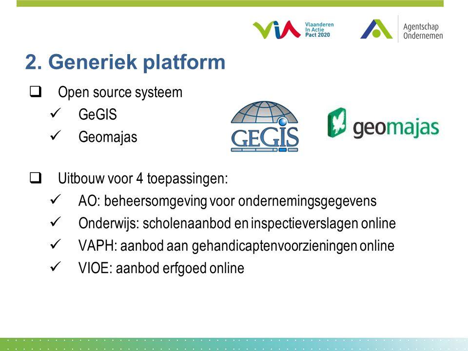 2. Generiek platform  Open source systeem GeGIS Geomajas  Uitbouw voor 4 toepassingen: AO: beheersomgeving voor ondernemingsgegevens Onderwijs: scho