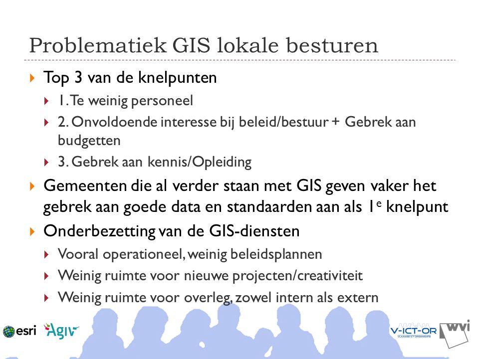 Problematiek GIS lokale besturen  Top 3 van de knelpunten  1. Te weinig personeel  2. Onvoldoende interesse bij beleid/bestuur + Gebrek aan budgett