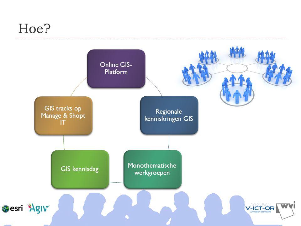 Hoe? Online GIS- Platform Regionale kenniskringen GIS Monothematische werkgroepen GIS kennisdag GIS tracks op Manage & Shopt IT