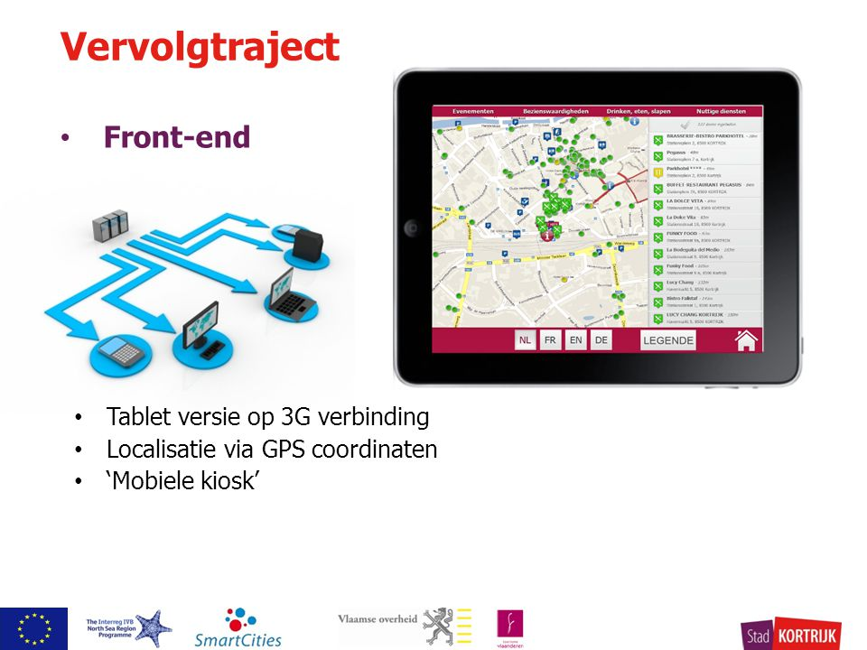 Front-end Vervolgtraject Tablet versie op 3G verbinding Localisatie via GPS coordinaten 'Mobiele kiosk'