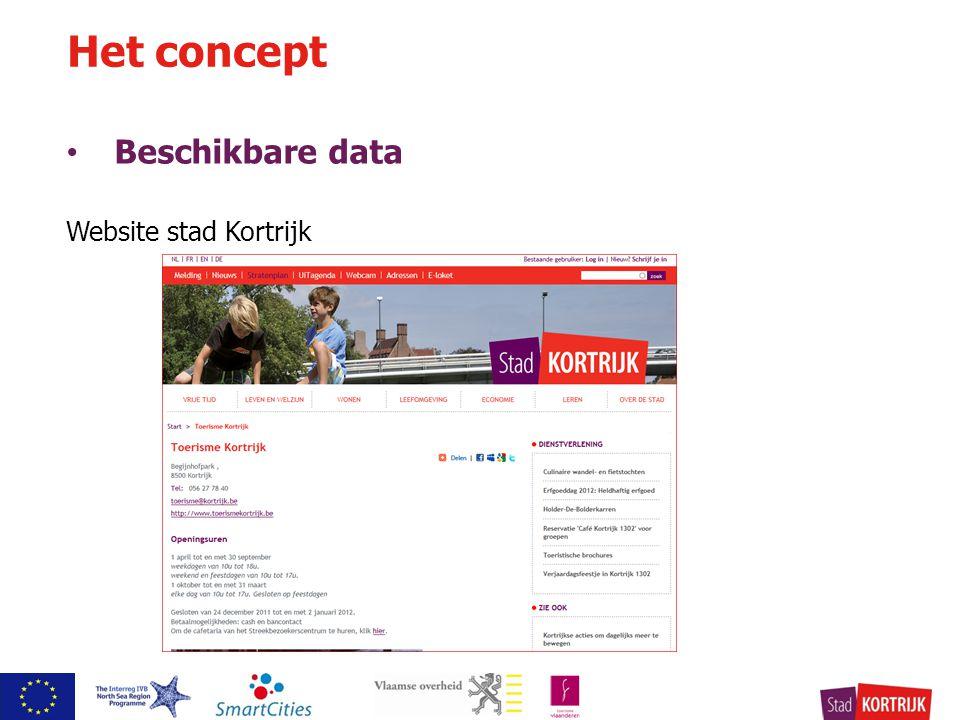 Beschikbare data Website stad Kortrijk Het concept