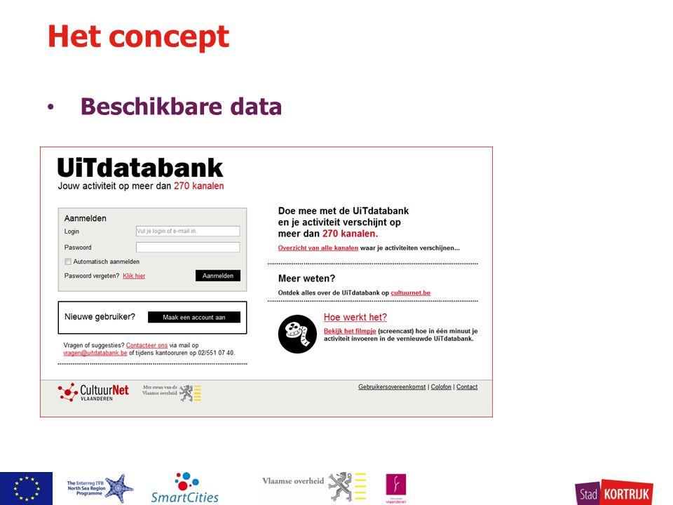 Beschikbare data Het concept
