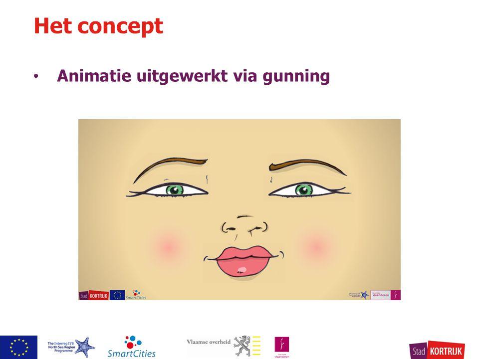 Animatie uitgewerkt via gunning Het concept