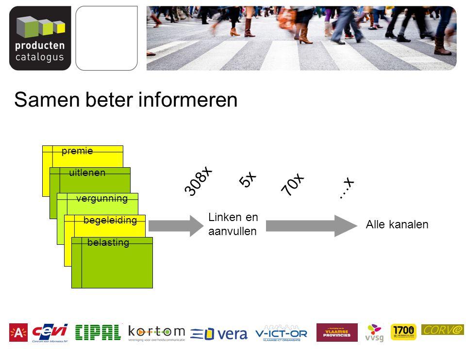 Samen beter informeren premie belasting uitlenen vergunning begeleiding Linken en aanvullen Alle kanalen 308x 5x 70x …x