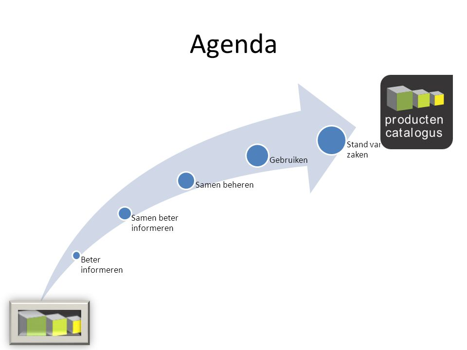 Agenda Beter informeren Samen beter informeren Samen beheren Gebruiken Stand van zaken