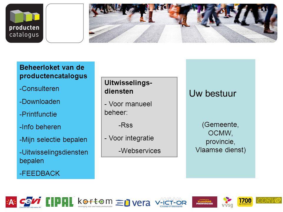 Beheerloket van de productencatalogus -Consulteren -Downloaden -Printfunctie -Info beheren -Mijn selectie bepalen -Uitwisselingsdiensten bepalen -FEEDBACK Uitwisselings- diensten - Voor manueel beheer: -Rss - Voor integratie -Webservices Uw bestuur (Gemeente, OCMW, provincie, Vlaamse dienst)