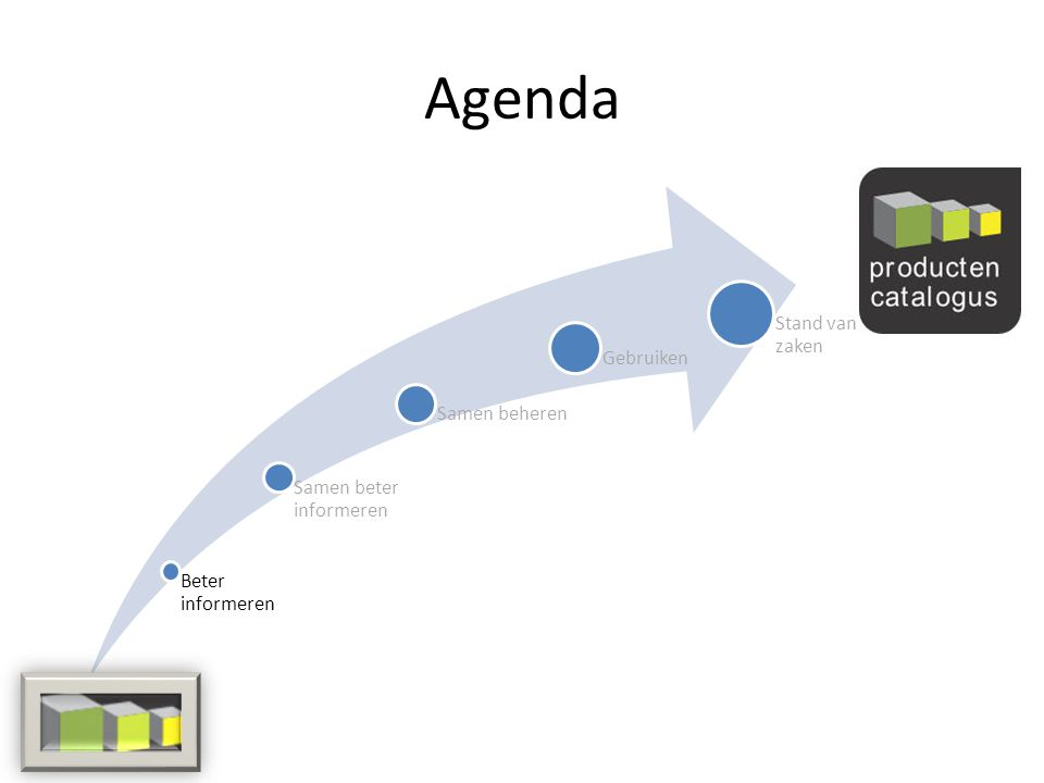 Doelstelling: beter informeren Overal goed informeren Door samenwerking Gebruik voor en achter de schermen