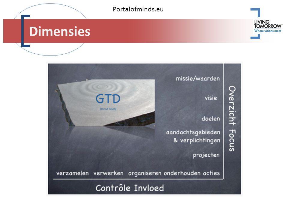 Portalofminds.eu Dimensies