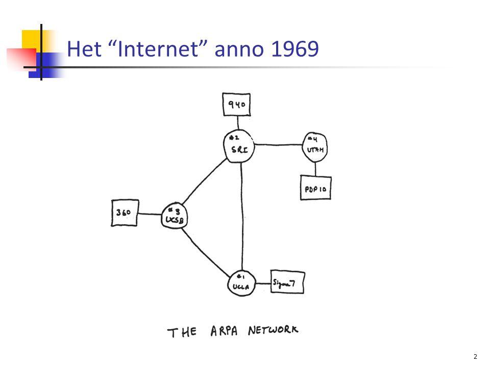 Het Internet anno 1969 2