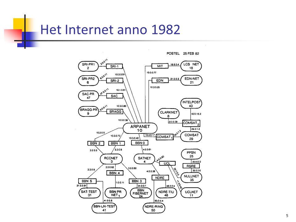 Het Internet anno 1982 5