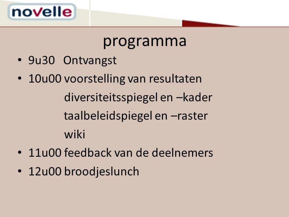 programma 9u30 Ontvangst 10u00 voorstelling van resultaten diversiteitsspiegel en –kader taalbeleidspiegel en –raster wiki 11u00 feedback van de deelnemers 12u00 broodjeslunch