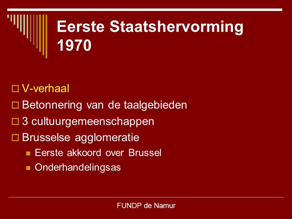 FUNDP de Namur Eerste Staatshervorming 1970  V-verhaal  Betonnering van de taalgebieden  3 cultuurgemeenschappen  Brusselse agglomeratie Eerste ak