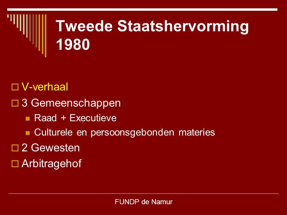 FUNDP de Namur Tweede Staatshervorming 1980  V-verhaal  3 Gemeenschappen Raad + Executieve Culturele en persoonsgebonden materies  2 Gewesten  Arb