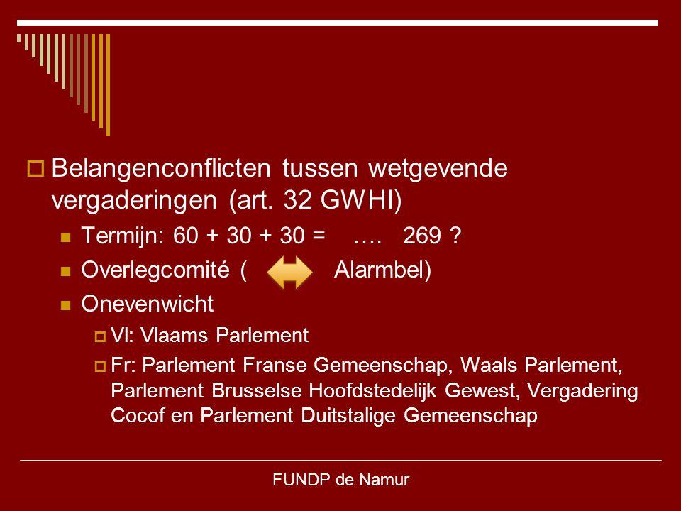 FUNDP de Namur  Belangenconflicten tussen wetgevende vergaderingen (art. 32 GWHI) Termijn: 60 + 30 + 30 = …. 269 ? Overlegcomité ( Alarmbel) Onevenwi
