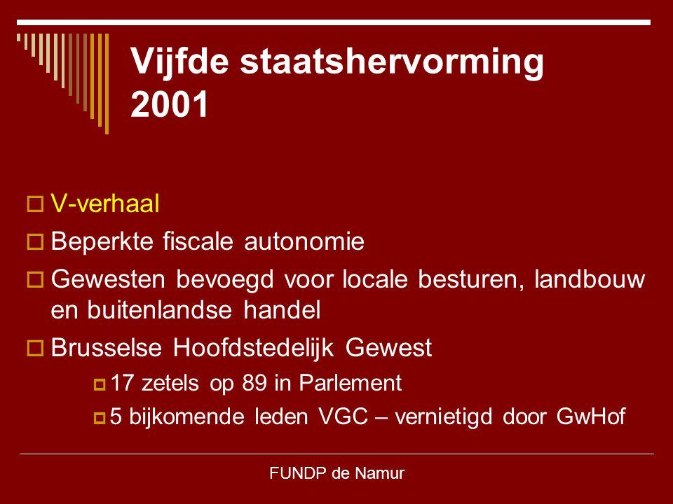 FUNDP de Namur Vijfde staatshervorming 2001  V-verhaal  Beperkte fiscale autonomie  Gewesten bevoegd voor locale besturen, landbouw en buitenlandse
