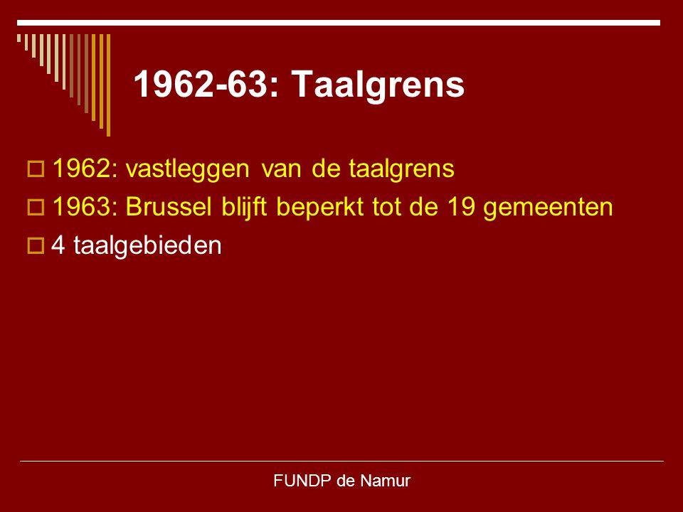 FUNDP de Namur  Federale Staat is vergrendeld  Belang art.