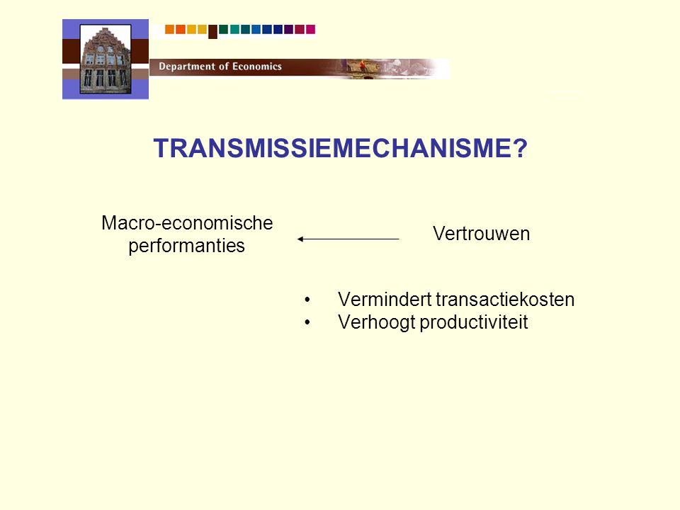 TRANSMISSIEMECHANISME.