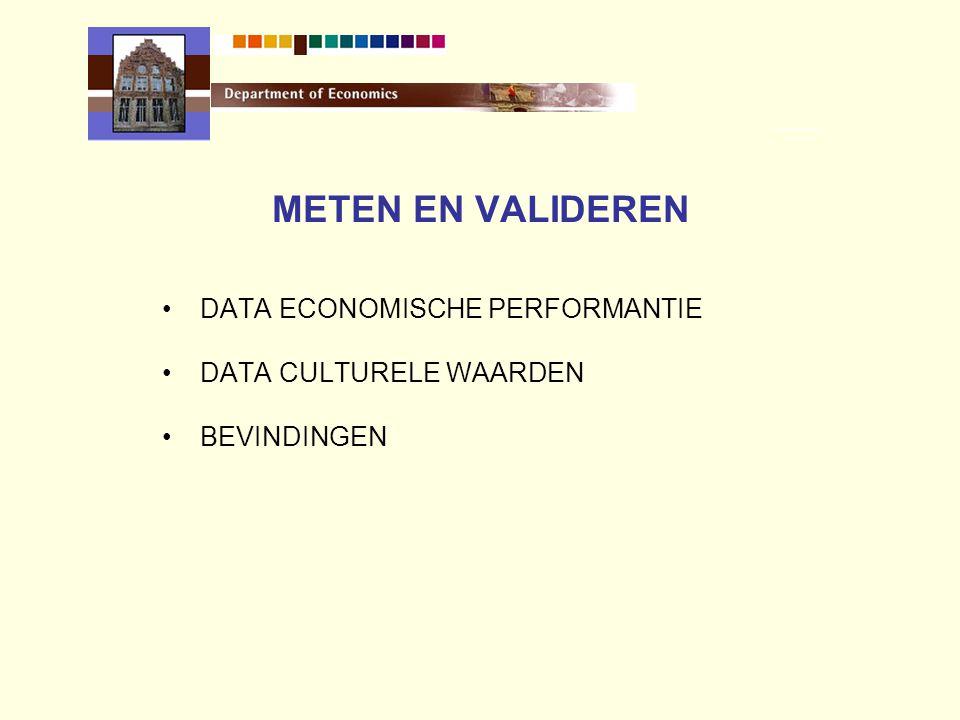 DE CONSTRUCTIE VAN EEN COMPOSIET- INDEX VOOR DE METING VAN PERFORMANTIE SCOPE: WELKE INDICATOREN.