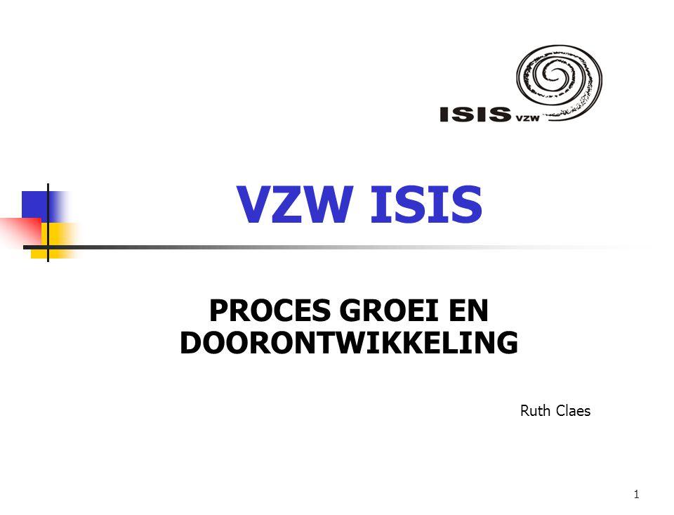 12 Nieuwe organisatiestructuur Reorganisatie van de basiswerking Afstappen van vanzelfsprekendheden Gebaseerd op missie en visie, eigenheid van vzw ISIS Met oog voor actualiteit en toekomst Professionalisering van de staf: financiën, personeelsbeleid, marketing Rol van de directeur Ondersteunend systeem vernieuwen