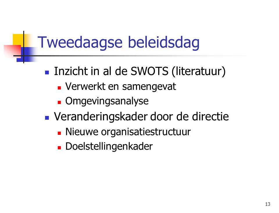 13 Tweedaagse beleidsdag Inzicht in al de SWOTS (literatuur) Verwerkt en samengevat Omgevingsanalyse Veranderingskader door de directie Nieuwe organisatiestructuur Doelstellingenkader