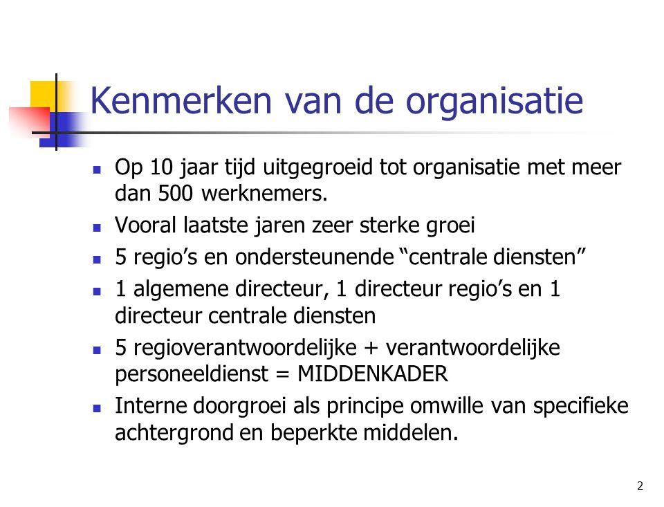2 Kenmerken van de organisatie Op 10 jaar tijd uitgegroeid tot organisatie met meer dan 500 werknemers. Vooral laatste jaren zeer sterke groei 5 regio