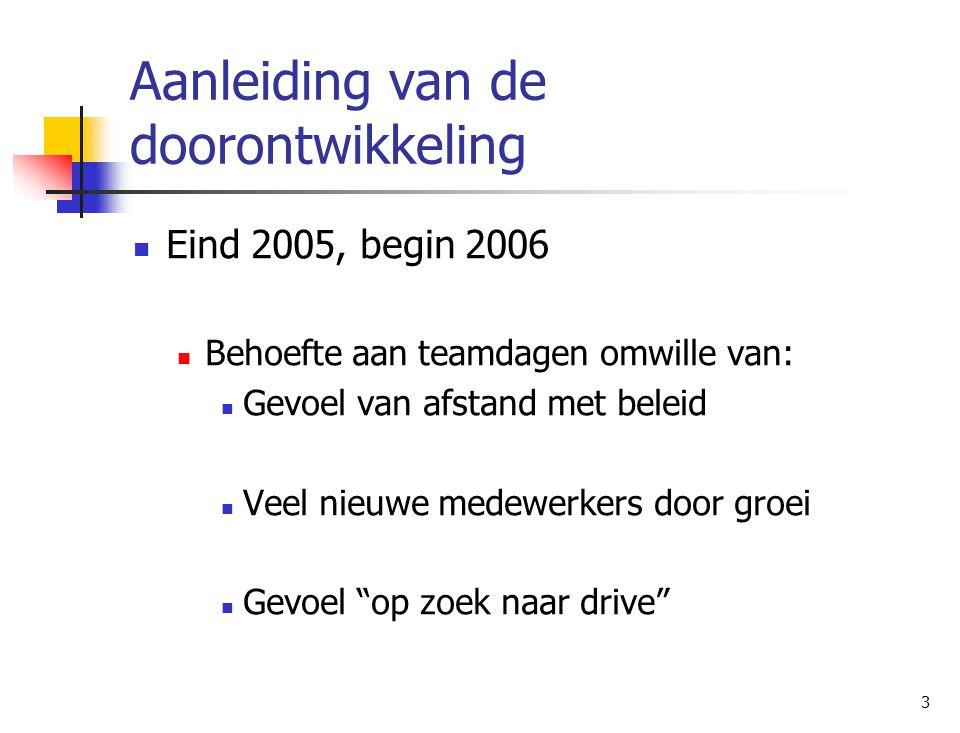 3 Aanleiding van de doorontwikkeling Eind 2005, begin 2006 Behoefte aan teamdagen omwille van: Gevoel van afstand met beleid Veel nieuwe medewerkers door groei Gevoel op zoek naar drive