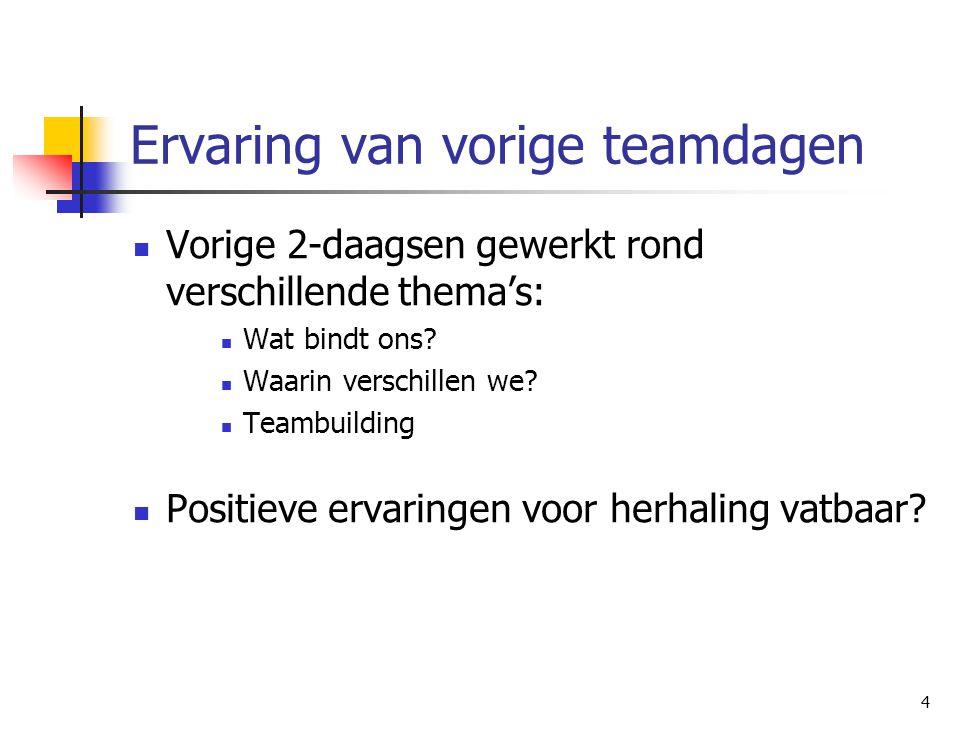 4 Ervaring van vorige teamdagen Vorige 2-daagsen gewerkt rond verschillende thema's: Wat bindt ons? Waarin verschillen we? Teambuilding Positieve erva