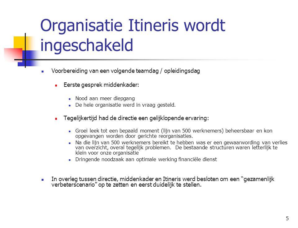 5 Organisatie Itineris wordt ingeschakeld Voorbereiding van een volgende teamdag / opleidingsdag Eerste gesprek middenkader: Nood aan meer diepgang De hele organisatie werd in vraag gesteld.