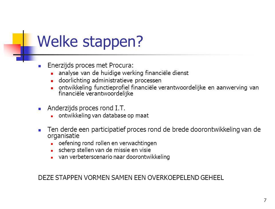 7 Welke stappen? Enerzijds proces met Procura: analyse van de huidige werking financiële dienst doorlichting administratieve processen ontwikkeling fu